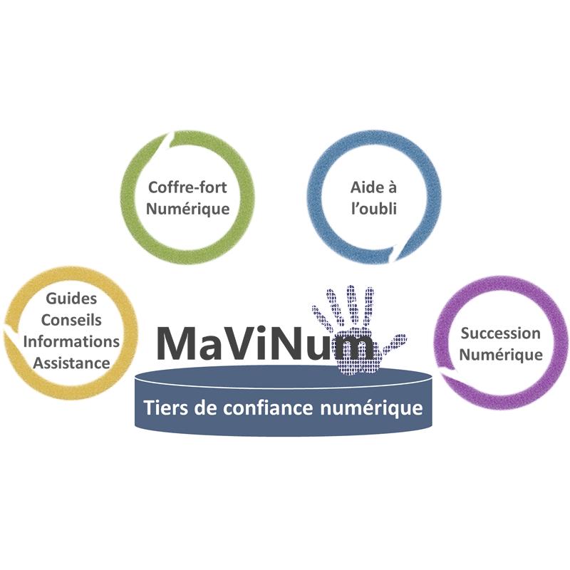 Mavinum, tiers de confiance numérique